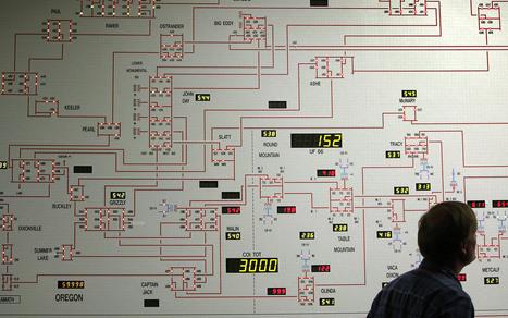 Federal regulators let utilities gouge customers | Al Jazeera America | Upsetment | Scoop.it