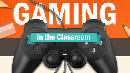 Infographic - A Must-Have Guide To Gaming In The Classroom | TICE & FLE | Scoop.it