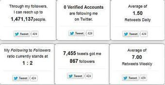 Analyser les followers de votre compte Twitter avec Fruji | Social media - E-reputation | Scoop.it