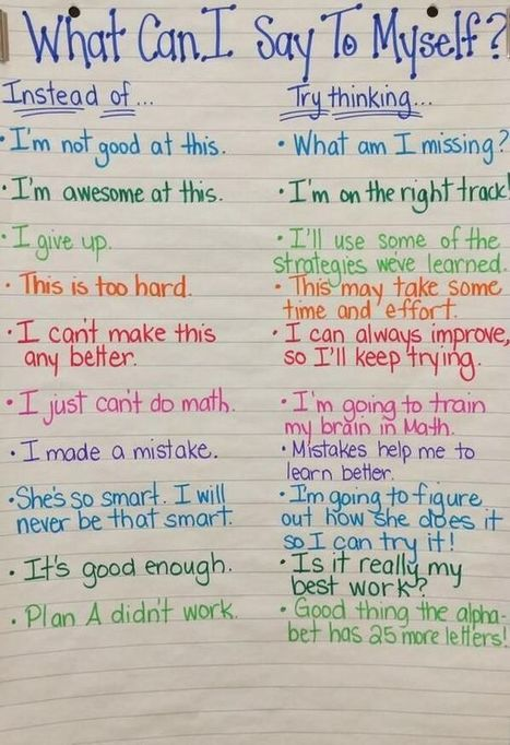 How to start thinking with a positive mindset - Daily Genius | Technology to Teach | Scoop.it