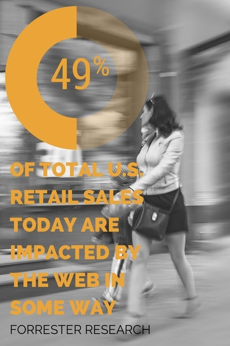 Mobile and Social Shopping Trends HUGE For 2014 Holidays | Public Relations & Social Media Insight | Scoop.it