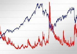 EBN - Gerry Fay - Supply-Chain Volatility: The New Norm | Social Mercor | Scoop.it