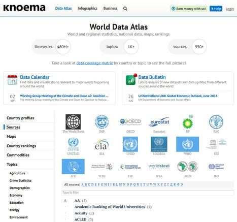 Knoema: World and regional statistics, national data, maps, rankings | DataViz | Scoop.it