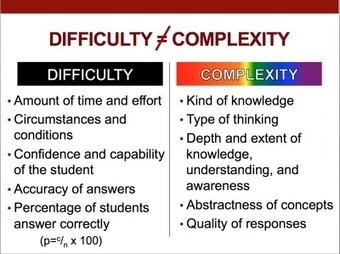 ASCD EDge - Difficulty Vs. Complexity: What's the Difference? | BEST STUFF | Scoop.it