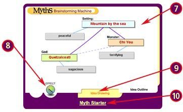 Myth Brainstorming Machine | Technology Uses in the Classroom for Newbies! | Scoop.it