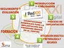 Orientaciones generales para la implantación del programa RED XXI en el Centro | #REDXXI | Scoop.it
