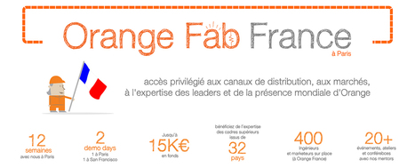 Orangefab | ESocial | Scoop.it
