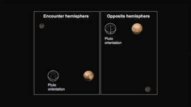 New Horizons : de nouvelles images en couleurs de Pluton... et du méthane | Scoop des Histoires Naturelles | Scoop.it