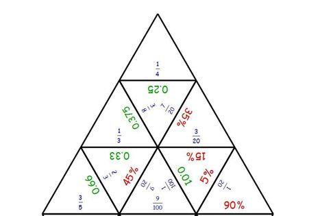 Tarsia Jigsaw Software E Learning Tools For F