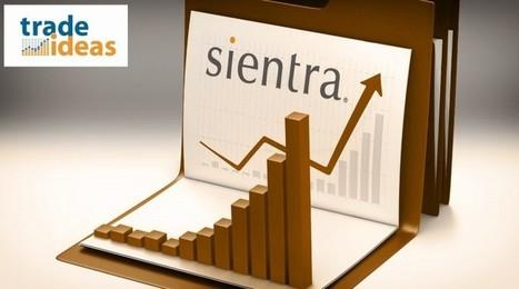 Trade Ideas - Trade of the Week - SIEN NASDAQ - Markets Analysis   Financial Market Trading   Scoop.it