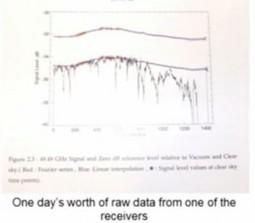 openaccess.gr/blog » Σεμινάριο για τα επιστημονικά δεδομένα από το ευρωπαϊκό έργο OpenAIRE | Information Science | Scoop.it