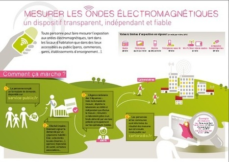 Tweet from @ecologiEnergie | tweets | Scoop.it