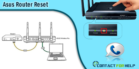How to Do Factory Reset On Asus Rt-N16 Router | Online Shoping store & business services | Scoop.it