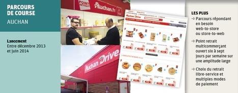 2% du CA d'Auchan est #clickncollect #web2store   Ecommerce' topic   Scoop.it