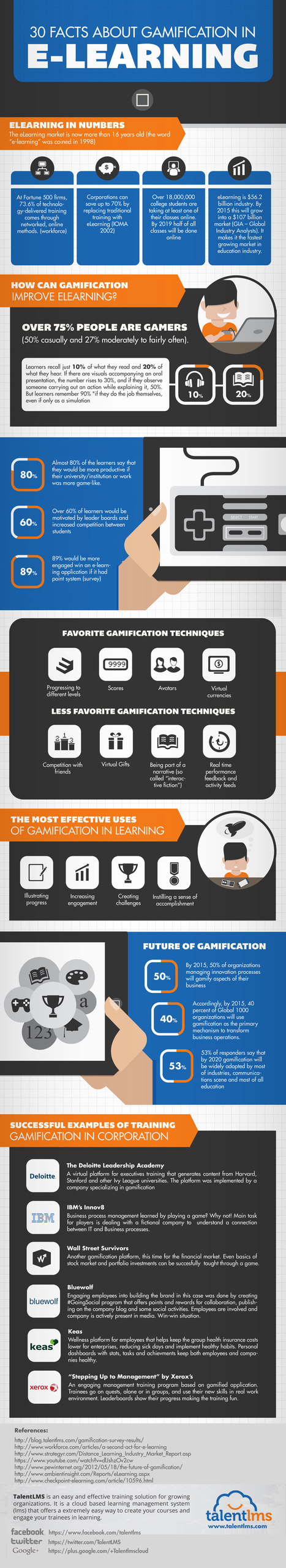 30 Facts About Gamification in eLearning Infographic | eLearning & Distance Education & Open Learning | Scoop.it