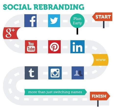 How to Rebrand Your Social Media Accounts | Digital-News on Scoop.it today | Scoop.it