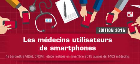 Quel usage du smartphone pour les médecins ? | E-santé, Objets connectés, Telemedecine, Msanté | Scoop.it