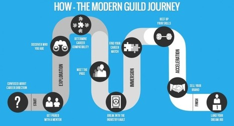 Modern Guild | The Role Of Career Counselors Online - Edudemic | >-College Arrow-> | Scoop.it