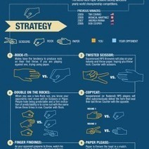 Winning Rock Paper Scissors Every Time | Visual.ly | Infographie | Scoop.it
