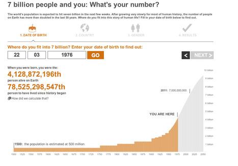 7 milliards : et moi, et moi, et moi ?   Journalisme graphique   Scoop.it