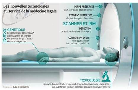 La révolution des autopsies virtuelles | Quelles stratégies pour créer de la valeur dans la Santé ? What strategies for creating value in health? | Scoop.it