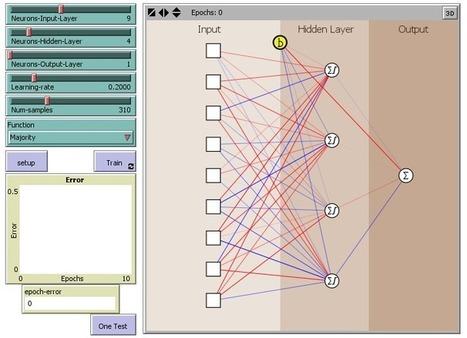 Artificial Neural Networks in NetLogo | Data is big | Scoop.it