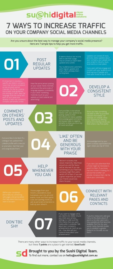 7 Tips To Increase Engagement On Your Social Media Profiles [INFOGRAPHIC] - AllTwitter | Social Media Marketing | Scoop.it