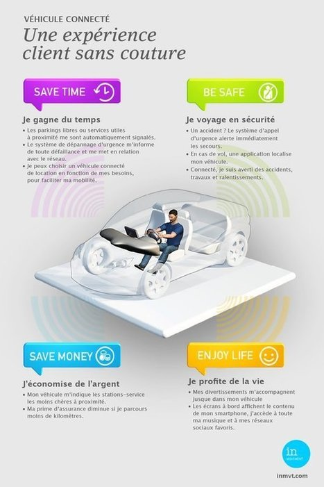 La voiture intelligente selon Peugeot-Citroën - iPhoneSoft   Automobile technologie   Scoop.it