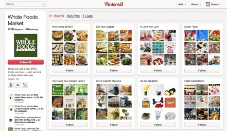 3 Ways to Use Pinterest For Marketing Research | Social Media Explorer | Entrepreneurs Ready to Launch | Scoop.it