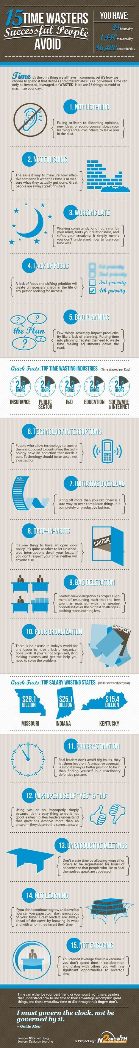15 Time Wasters Successful People Avoid [Infographic] | Thriving or Dying in the Project Age | Scoop.it
