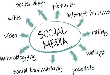 3 Formas de convertir seguidores de redes sociales en clientes | Local growth hacking | Scoop.it