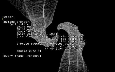 (fluxus) | Arte y Tecnología | Scoop.it