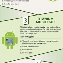 Top 5 Android Development Tools | Visual.ly | My Favorites | Scoop.it