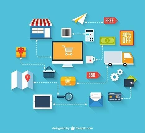 ¿Cómo fidelizar a tus clientes? Nuevas tendencias digitales   Mercadeo   Scoop.it