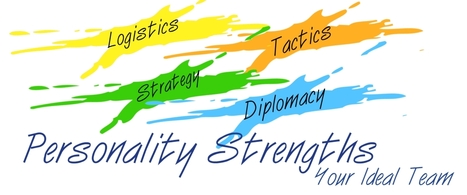 How to find the right employee balance through personality 'colours' - Real Business   Personality Type and Temperament   Scoop.it