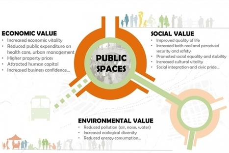 "Public spaces - not a ""nice to have"" but a basic need for cities 