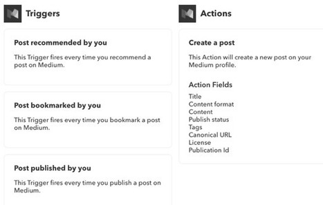 How to Automate Your Social Media Marketing With IFTTT Applets | MarketingHits | Scoop.it