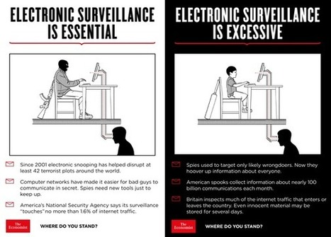 Electronic surveillance | Police Problems and Policy | Scoop.it
