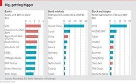 Blog gaulliste libre: Le prochain krach financier viendra-t-il d'Italie ou de Chine ?   Econopoli   Scoop.it