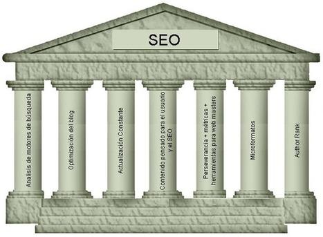 Como lograr un blog exitoso a nivel de SEO - 5 pilares básicos  + 2 bonus extra para google | Links sobre Marketing, SEO y Social Media | Scoop.it