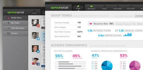 60+ Best Social Media Marketing Tools | Web Marketing | Scoop.it