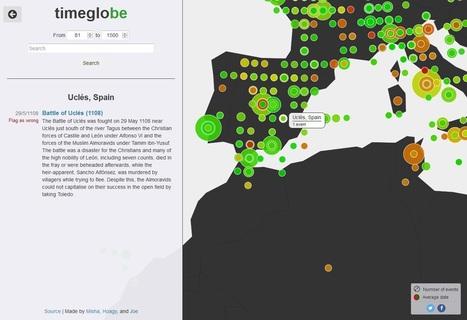 Mapa de la Historia del Mundo | Recursos TIC para las Ciencias Sociales | Scoop.it