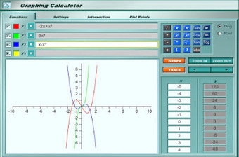 Calculadora graficadora online. | Pedalogica: educación y TIC | Scoop.it