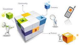 Bulk SMS Services Provider | Bulk SMS Services USA | Bulk SMS Services UK | Best IT Company in USA | SEO Services UK | Origin Soft Tech, USA and UK | Scoop.it