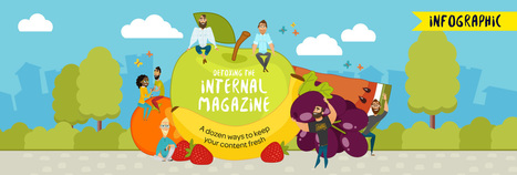 Infographic: Detoxing the Internal Magazine | Alive with Ideas | Internal Communications Tools | Scoop.it