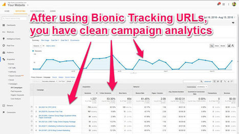 Unlock the Hidden Power of Google Analytics Campaign Tracking with Bionic Media Planning Software | Bionic Advertising Systems | Advertising and Marketing | Scoop.it