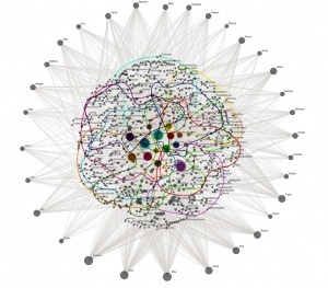 Visualization for supporting Scientific information | visual data | Scoop.it