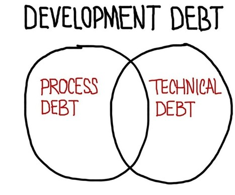 Technical Debt: Process Debt | Managing Technical Debt | Scoop.it