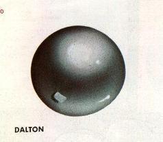 Teoría Atómica de John Dalton | cienciaescolaris | ATOMOS | Scoop.it