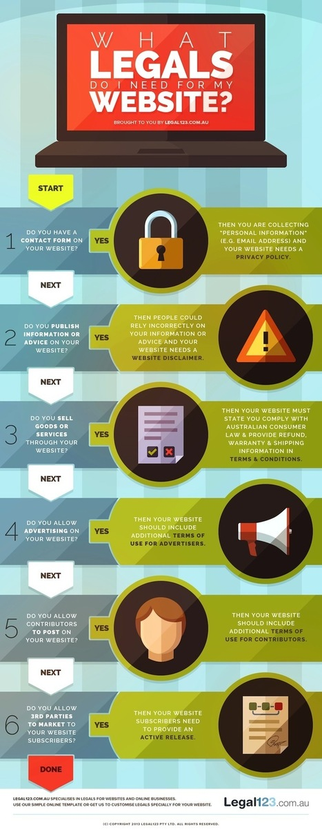 6 Legal Documents You May Need On Your Website | Your Inspiration Web - The Web Design Community | Scoop.it